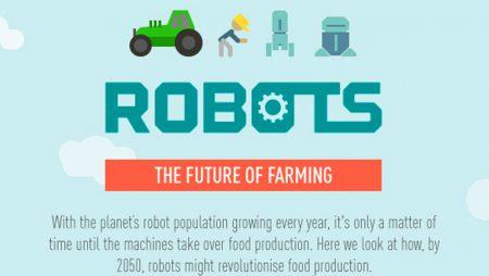 Menuju Masa Depan Pertanian Robot